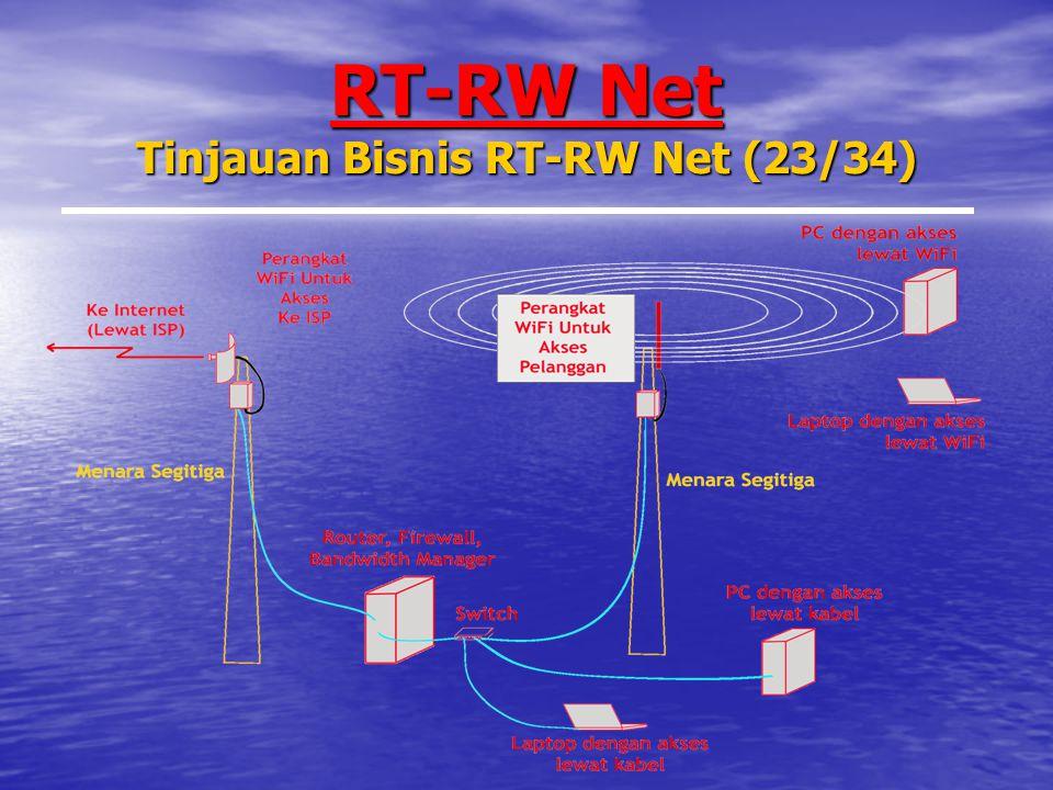 RT-RW Net Tinjauan Bisnis RT-RW Net (23/34)