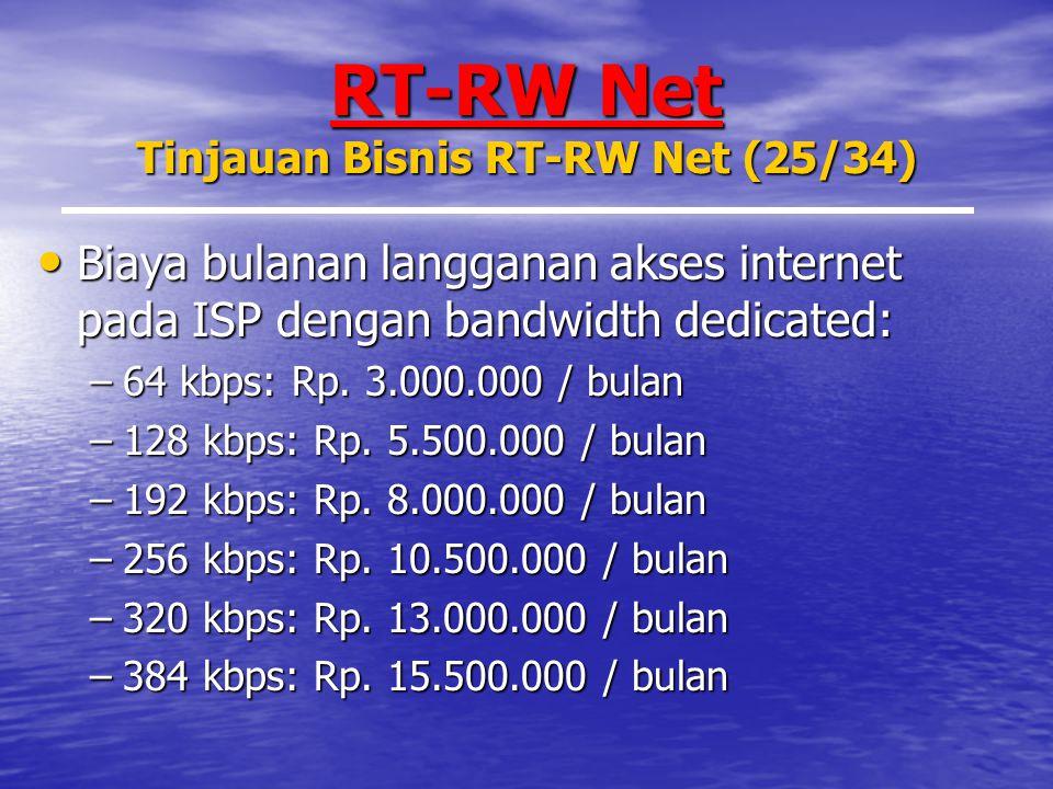 RT-RW Net Tinjauan Bisnis RT-RW Net (25/34) Biaya bulanan langganan akses internet pada ISP dengan bandwidth dedicated: Biaya bulanan langganan akses internet pada ISP dengan bandwidth dedicated: –64 kbps: Rp.