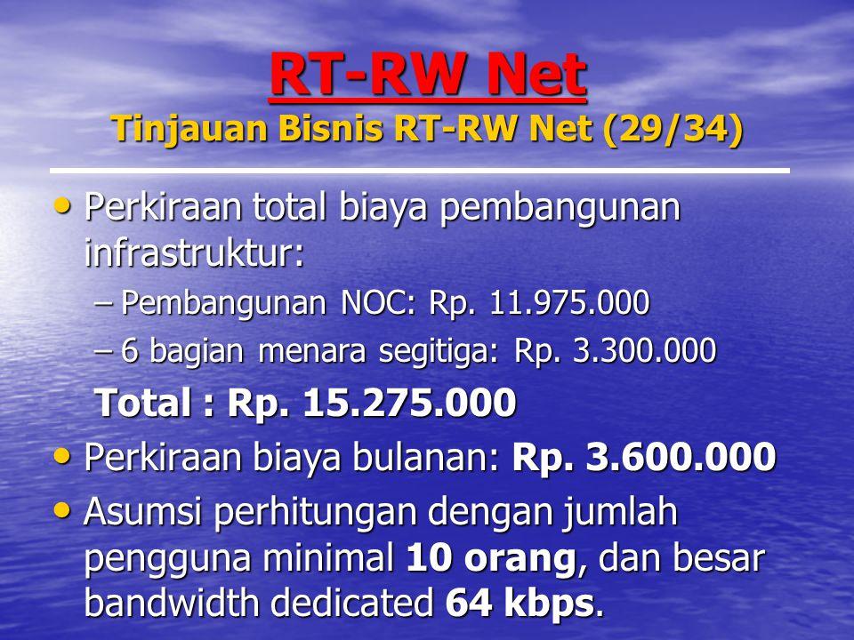 RT-RW Net Tinjauan Bisnis RT-RW Net (29/34) Perkiraan total biaya pembangunan infrastruktur: Perkiraan total biaya pembangunan infrastruktur: –Pembangunan NOC: Rp.
