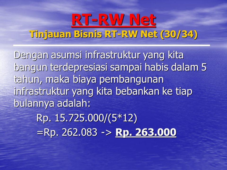 RT-RW Net Tinjauan Bisnis RT-RW Net (30/34) Dengan asumsi infrastruktur yang kita bangun terdepresiasi sampai habis dalam 5 tahun, maka biaya pembangunan infrastruktur yang kita bebankan ke tiap bulannya adalah: Rp.