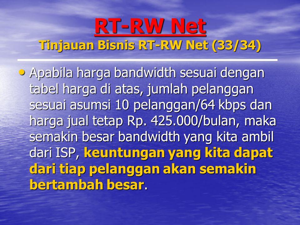RT-RW Net Tinjauan Bisnis RT-RW Net (33/34) Apabila harga bandwidth sesuai dengan tabel harga di atas, jumlah pelanggan sesuai asumsi 10 pelanggan/64 kbps dan harga jual tetap Rp.
