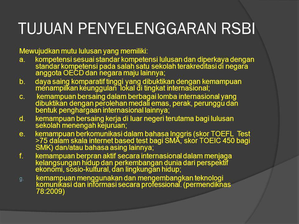 KONTEKS SEKOLAH  Sumber daya yang tersedia (fisik non fisik)  Kebijakan dan peraturan  Ukuran sekolah.