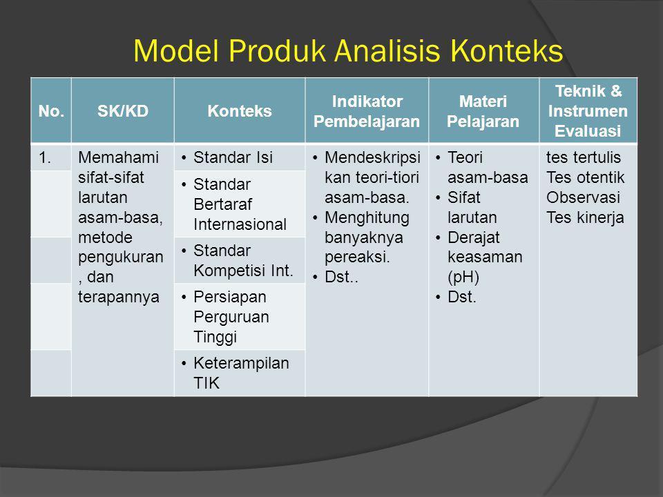 Model Produk Analisis Konteks No.SK/KDKonteks Indikator Pembelajaran Materi Pelajaran Teknik & Instrumen Evaluasi 1.Memahami sifat-sifat larutan asam-basa, metode pengukuran, dan terapannya Standar IsiMendeskripsi kan teori-tiori asam-basa.