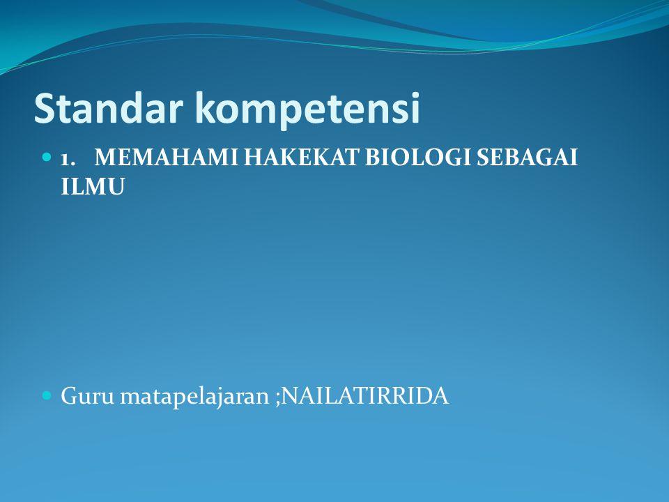 Standar kompetensi 1. MEMAHAMI HAKEKAT BIOLOGI SEBAGAI ILMU Guru matapelajaran ;NAILATIRRIDA