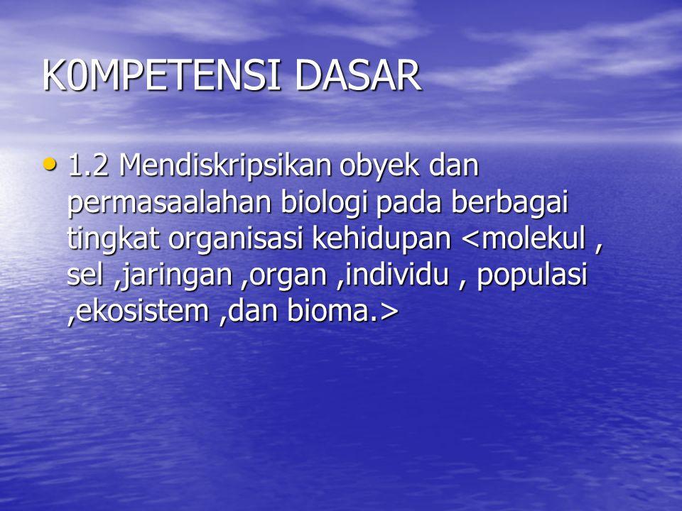 K0MPETENSI DASAR 1.2 Mendiskripsikan obyek dan permasaalahan biologi pada berbagai tingkat organisasi kehidupan 1.2 Mendiskripsikan obyek dan permasaa