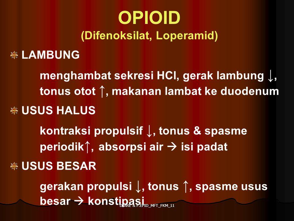 DIARE & F.EPID_MFT_FKM_11 LAMBUNG menghambat sekresi HCl, gerak lambung ↓, tonus otot ↑, makanan lambat ke duodenum USUS HALUS kontraksi propulsif ↓,