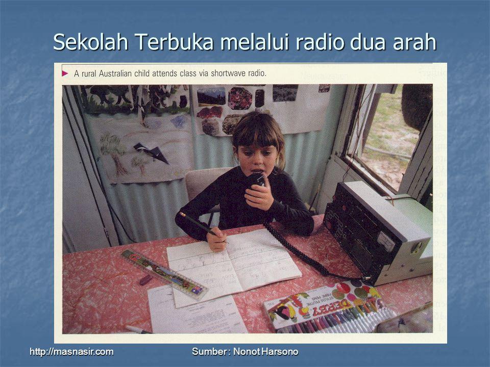 http://masnasir.comSumber : Nonot Harsono Sekolah Terbuka melalui radio dua arah