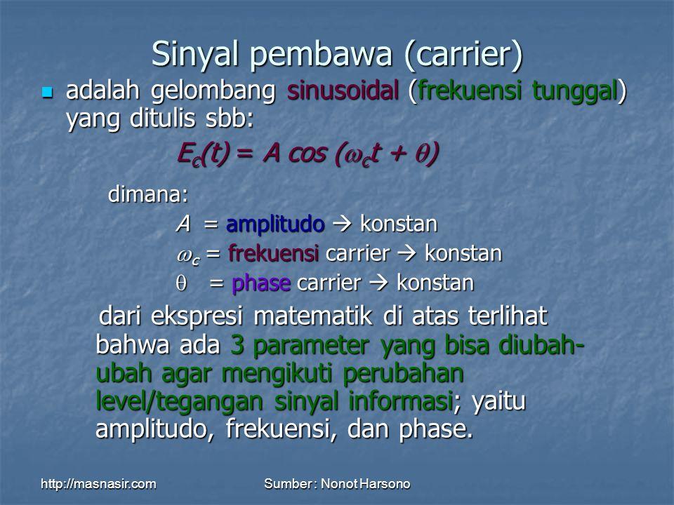 http://masnasir.comSumber : Nonot Harsono Sinyal pembawa (carrier) adalah gelombang sinusoidal (frekuensi tunggal) yang ditulis sbb: adalah gelombang
