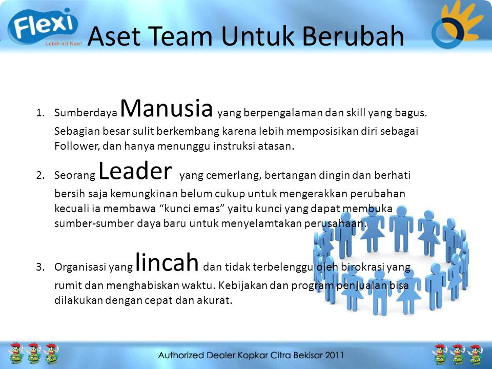 Aset Team Untuk Berubah 1.Sumberdaya Manusia yang berpengalaman dan skill yang bagus.