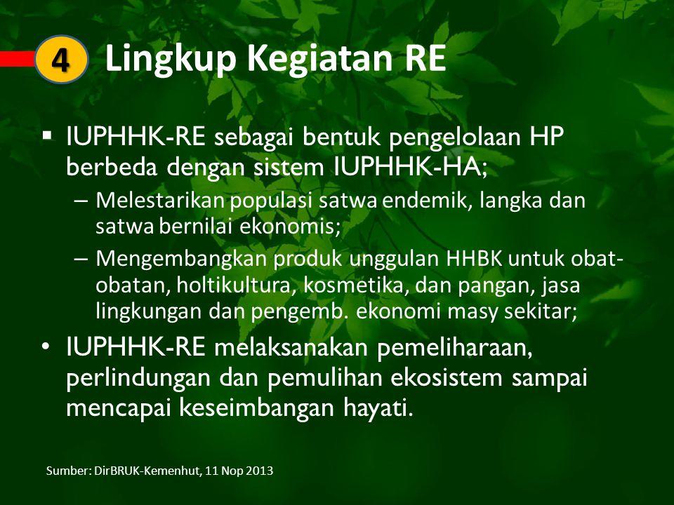  IUPHHK-RE sebagai bentuk pengelolaan HP berbeda dengan sistem IUPHHK-HA; – Melestarikan populasi satwa endemik, langka dan satwa bernilai ekonomis;