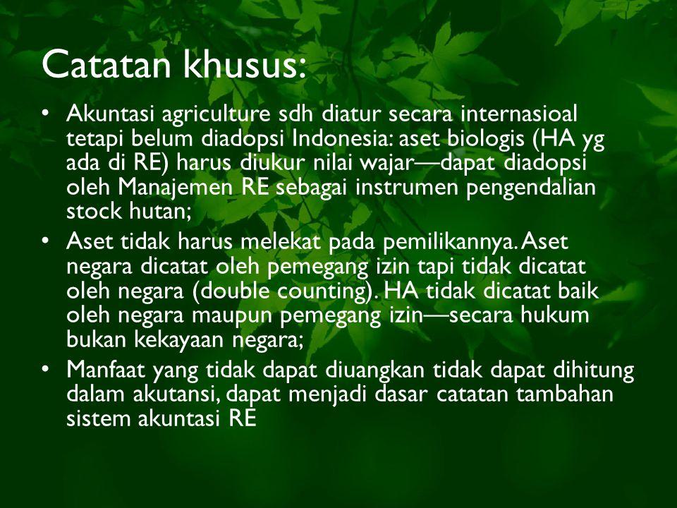 Catatan khusus: Akuntasi agriculture sdh diatur secara internasioal tetapi belum diadopsi Indonesia: aset biologis (HA yg ada di RE) harus diukur nila