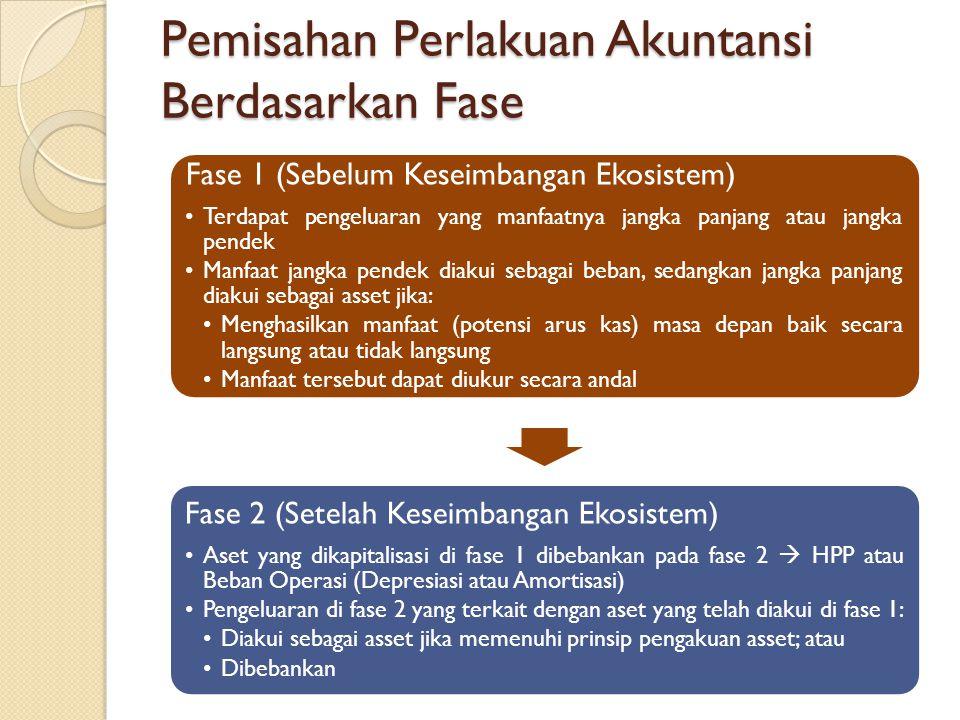 Pemisahan Perlakuan Akuntansi Berdasarkan Fase Fase 1 (Sebelum Keseimbangan Ekosistem) Terdapat pengeluaran yang manfaatnya jangka panjang atau jangka