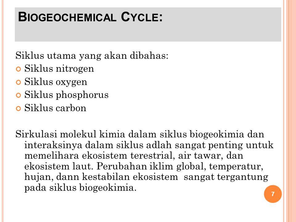 B IOGEOCHEMICAL C YCLE : Siklus utama yang akan dibahas: Siklus nitrogen Siklus oxygen Siklus phosphorus Siklus carbon Sirkulasi molekul kimia dalam siklus biogeokimia dan interaksinya dalam siklus adlah sangat penting untuk memelihara ekosistem terestrial, air tawar, dan ekosistem laut.