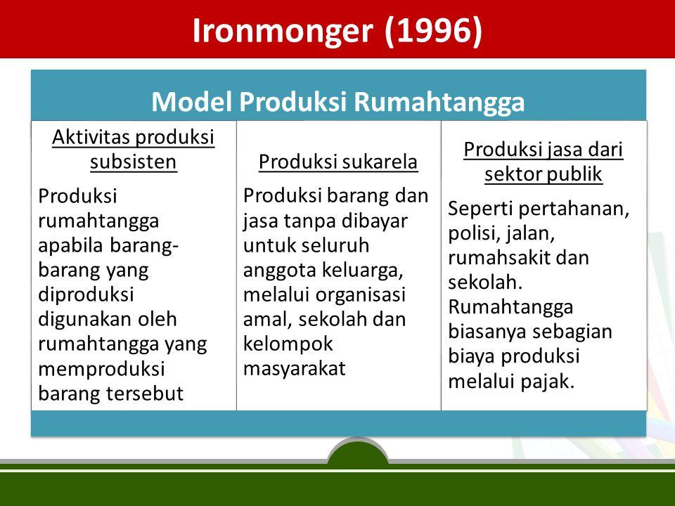 Ironmonger (1996) Model Produksi Rumahtangga Aktivitas produksi subsisten Produksi rumahtangga apabila barang- barang yang diproduksi digunakan oleh r