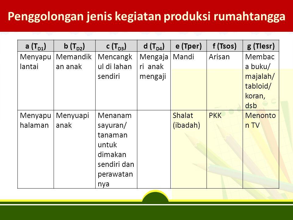 Penggolongan jenis kegiatan produksi rumahtangga a (T D1 )b (T D2 )c (T D3 )d (T D4 )e (Tper)f (Tsos)g (Tlesr) Menyapu lantai Memandik an anak Mencang