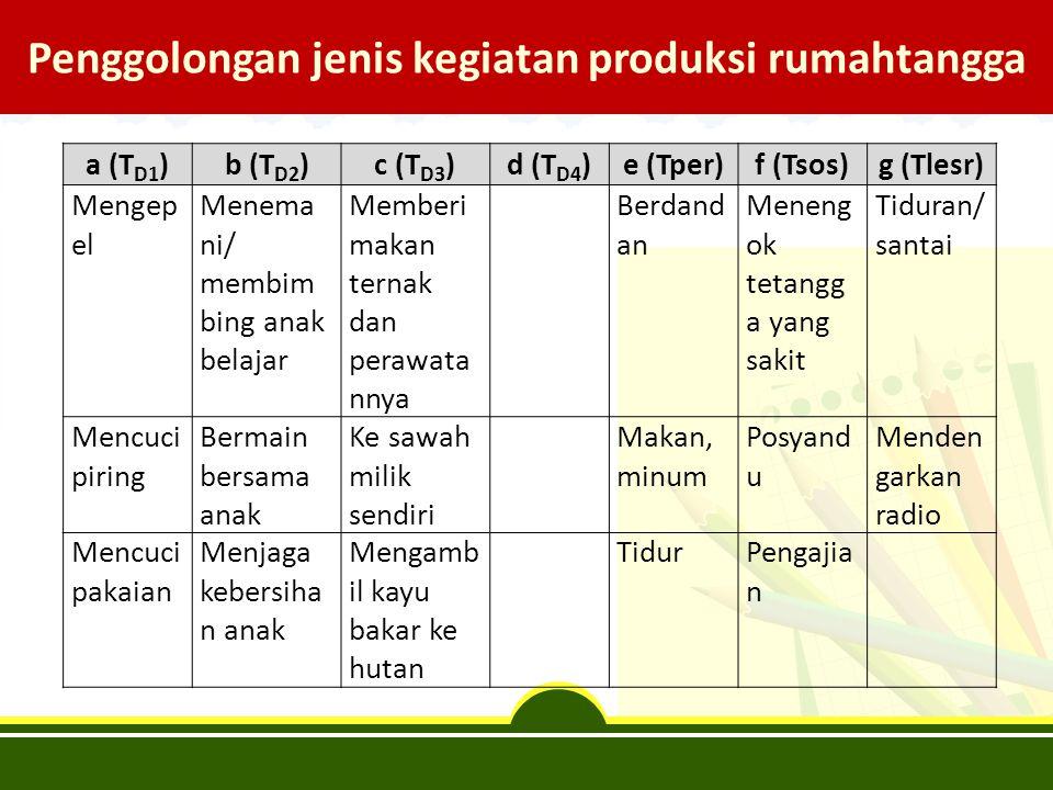 Penggolongan jenis kegiatan produksi rumahtangga a (T D1 )b (T D2 )c (T D3 )d (T D4 )e (Tper)f (Tsos)g (Tlesr) Mengep el Menema ni/ membim bing anak b