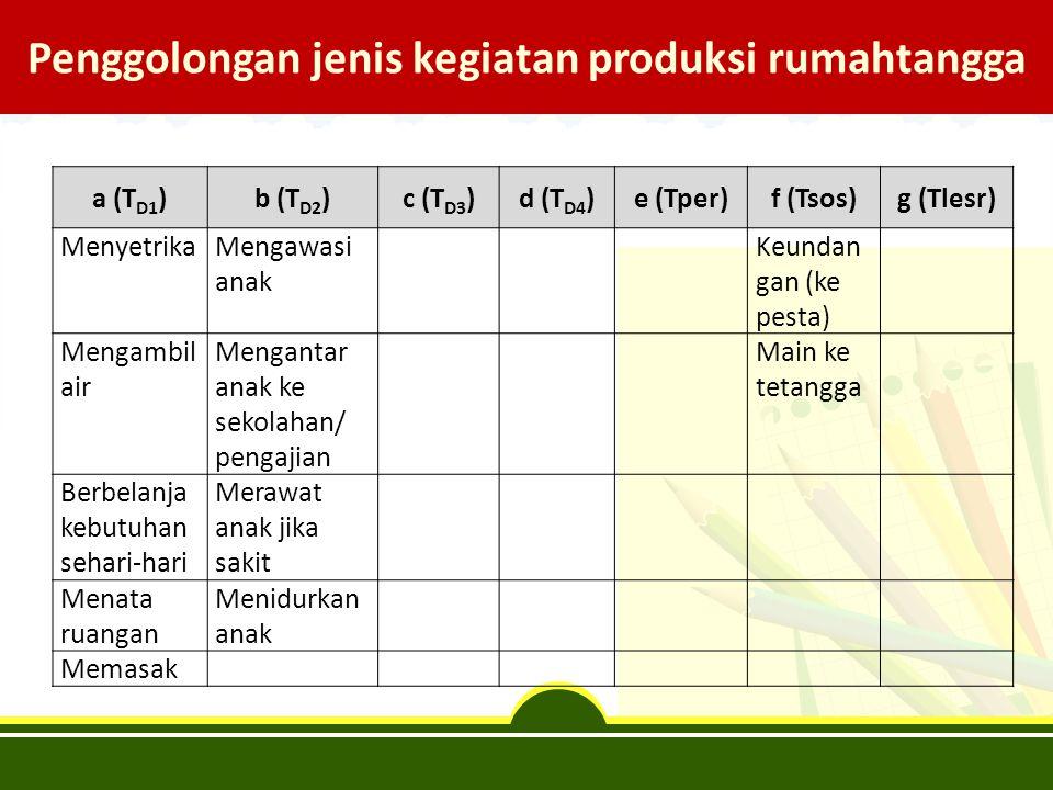 Penggolongan jenis kegiatan produksi rumahtangga a (T D1 )b (T D2 )c (T D3 )d (T D4 )e (Tper)f (Tsos)g (Tlesr) MenyetrikaMengawasi anak Keundan gan (k
