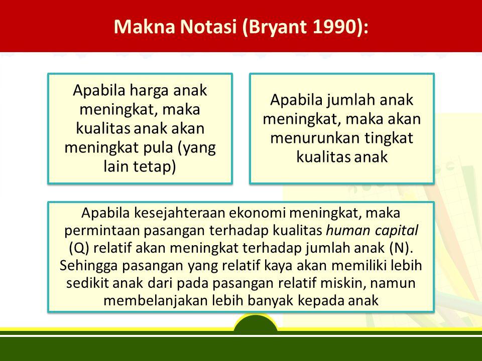 Makna Notasi (Bryant 1990): Apabila harga anak meningkat, maka kualitas anak akan meningkat pula (yang lain tetap) Apabila jumlah anak meningkat, maka