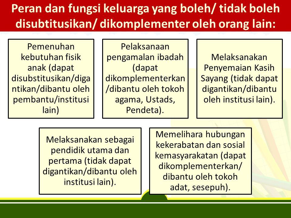 Peran dan fungsi keluarga yang boleh/ tidak boleh disubtitusikan/ dikomplementer oleh orang lain: Pemenuhan kebutuhan fisik anak (dapat disubstitusika