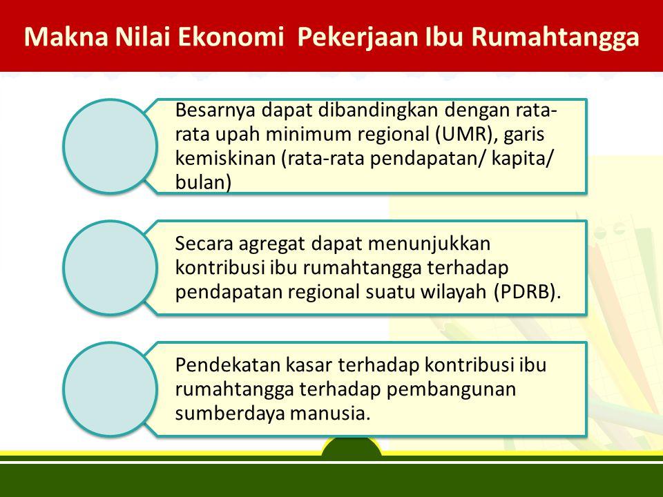 Makna Nilai Ekonomi Pekerjaan Ibu Rumahtangga Besarnya dapat dibandingkan dengan rata- rata upah minimum regional (UMR), garis kemiskinan (rata-rata p