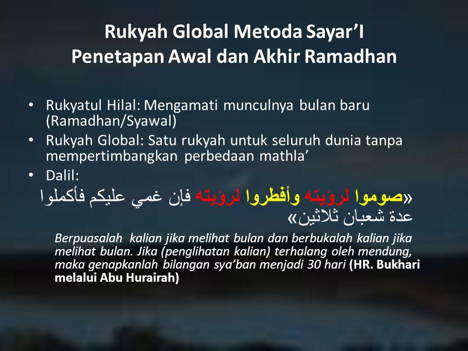 Rukyah Global Metoda Sayar'I Penetapan Awal dan Akhir Ramadhan Rukyatul Hilal: Mengamati munculnya bulan baru (Ramadhan/Syawal) Rukyah Global: Satu ru