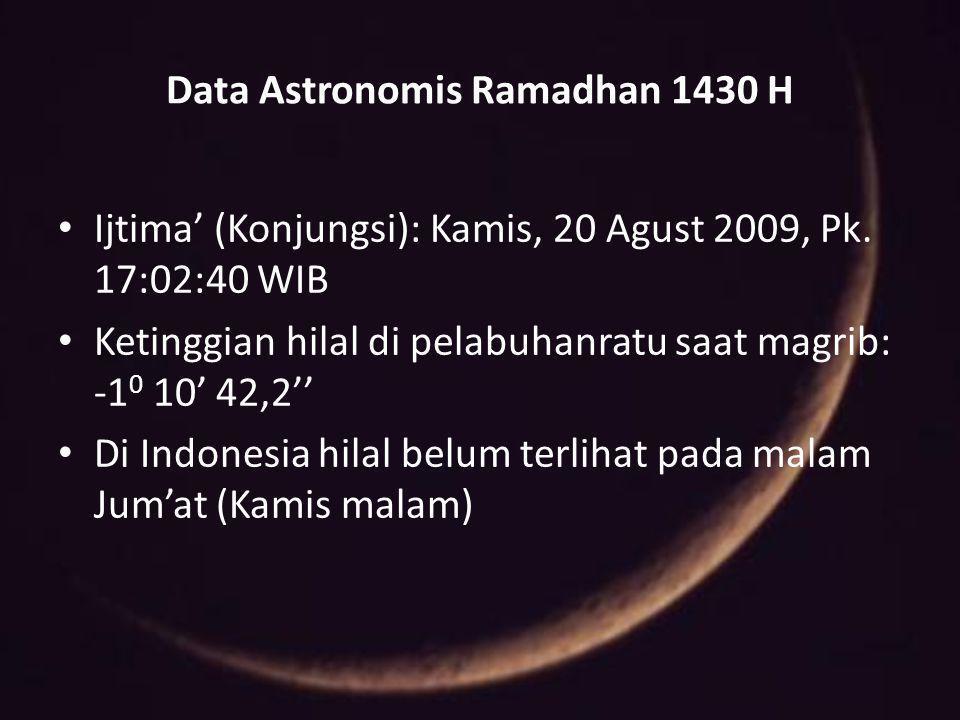 Data Astronomis Ramadhan 1430 H Ijtima' (Konjungsi): Kamis, 20 Agust 2009, Pk. 17:02:40 WIB Ketinggian hilal di pelabuhanratu saat magrib: -1 0 10' 42