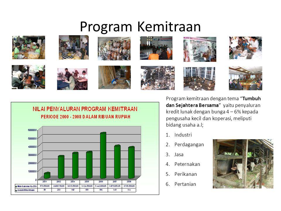 """Program Kemitraan Program kemitraan dengan tema """"Tumbuh dan Sejahtera Bersama"""" yaitu penyaluran kredit lunak dengan bunga 4 – 6% kepada pengusaha keci"""