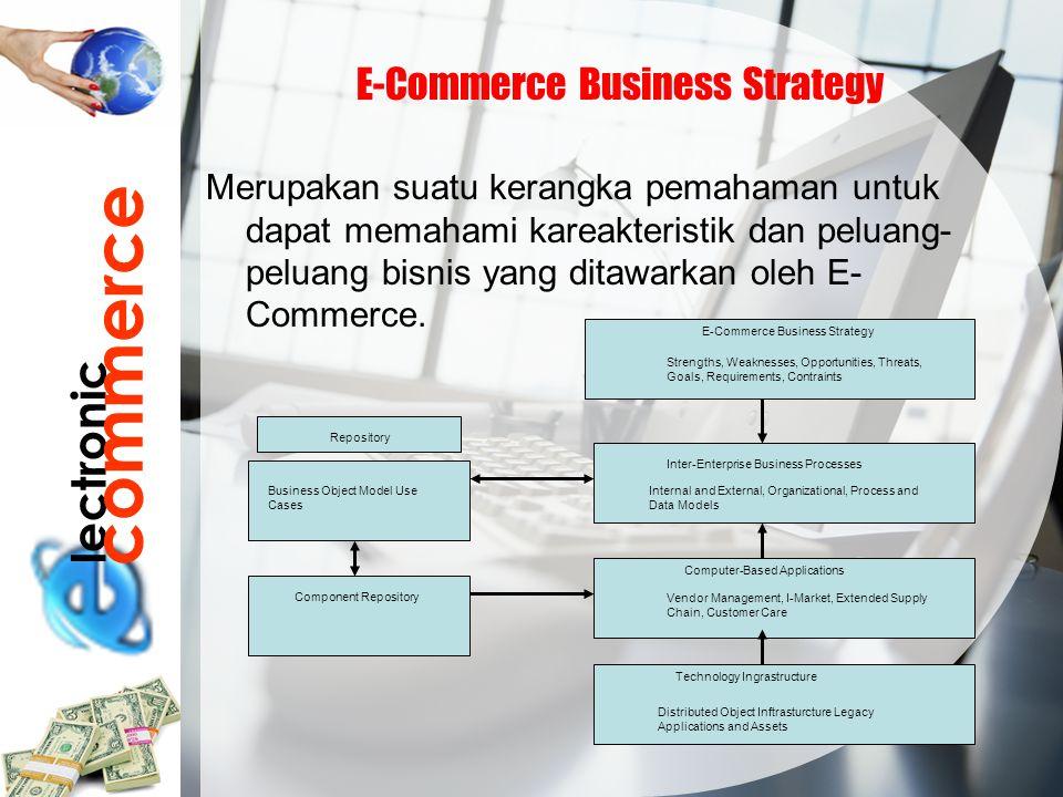 lectronic commerce E-Commerce Business Strategy Merupakan suatu kerangka pemahaman untuk dapat memahami kareakteristik dan peluang- peluang bisnis yan