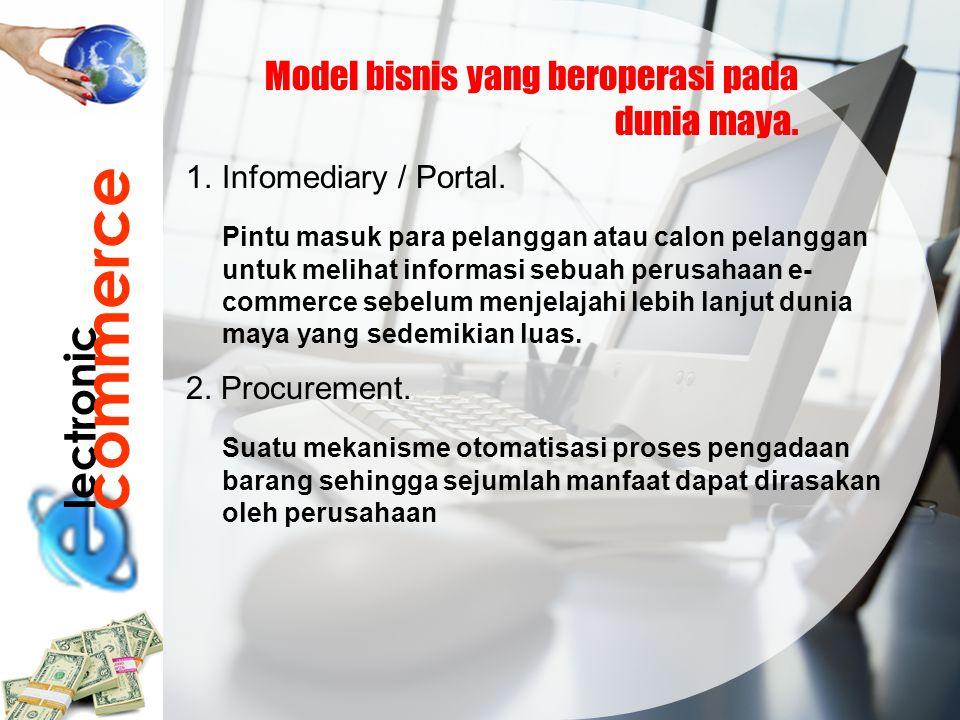 lectronic commerce Model bisnis yang beroperasi pada dunia maya. 1.Infomediary / Portal. Pintu masuk para pelanggan atau calon pelanggan untuk melihat