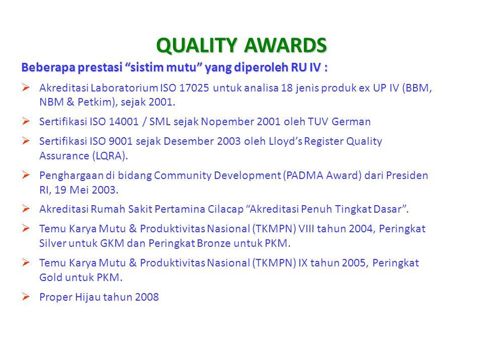 """QUALITY AWARDS Beberapa prestasi """"sistim mutu"""" yang diperoleh RU IV :  Akreditasi Laboratorium ISO 17025 untuk analisa 18 jenis produk ex UP IV (BBM,"""