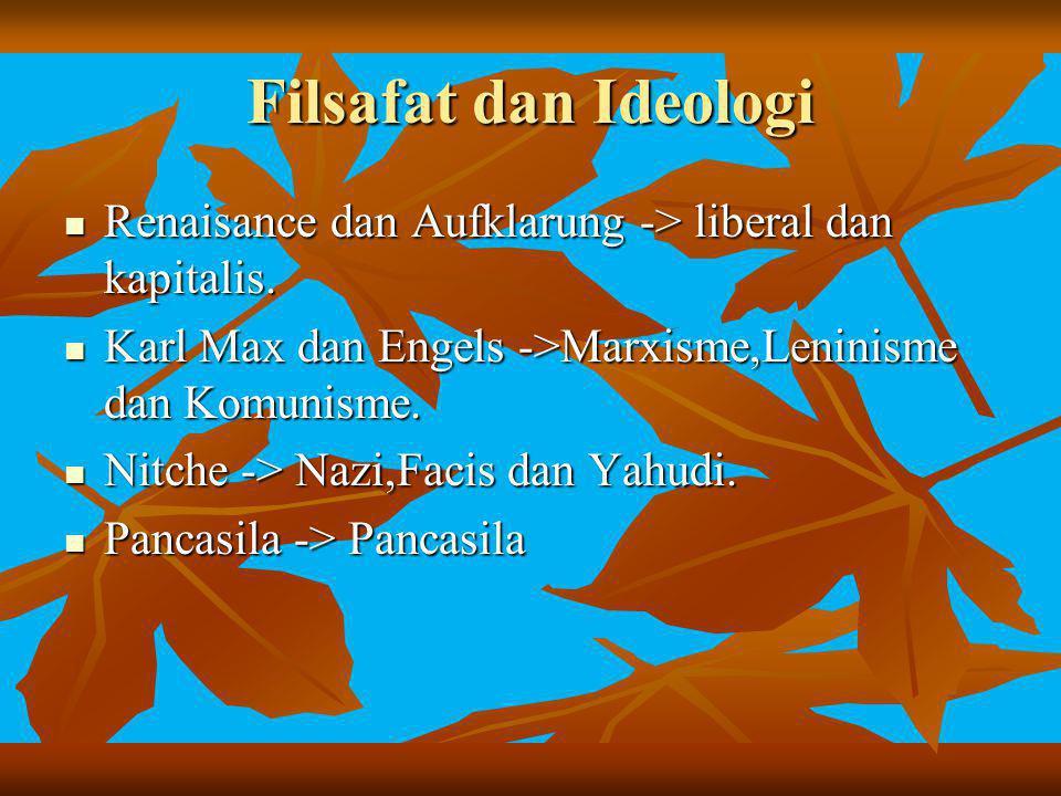 Filsafat dan Ideologi Renaisance dan Aufklarung -> liberal dan kapitalis. Renaisance dan Aufklarung -> liberal dan kapitalis. Karl Max dan Engels ->Ma