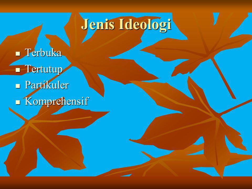 Jenis Ideologi Terbuka Terbuka Tertutup Tertutup Partikuler Partikuler Komprehensif Komprehensif
