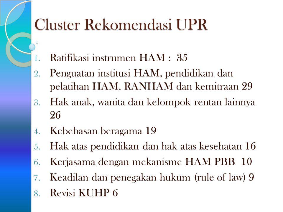 Cluster Rekomendasi UPR 1. Ratifikasi instrumen HAM : 35 2. Penguatan institusi HAM, pendidikan dan pelatihan HAM, RANHAM dan kemitraan 29 3. Hak anak