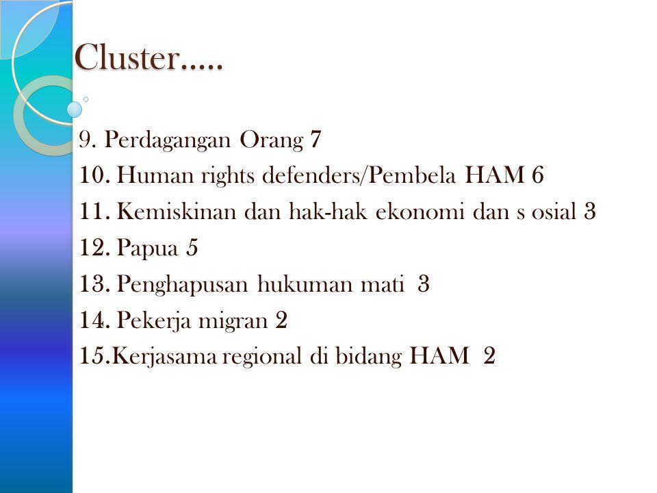 Cluster..... 9. Perdagangan Orang 7 10. Human rights defenders/Pembela HAM 6 11. Kemiskinan dan hak-hak ekonomi dan s osial 3 12. Papua 5 13. Penghapu