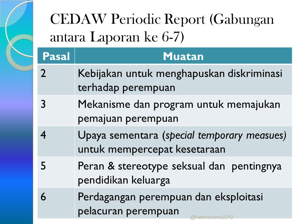 CEDAW Periodic Report (Gabungan antara Laporan ke 6-7) PasalMuatan 2Kebijakan untuk menghapuskan diskriminasi terhadap perempuan 3Mekanisme dan progra