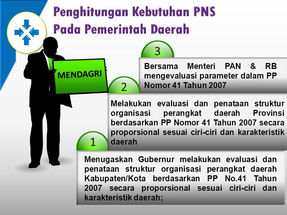 321 Menugaskan Gubernur melakukan evaluasi dan penataan struktur organisasi perangkat daerah Kabupaten/Kota berdasarkan PP No.41 Tahun 2007 secara pro