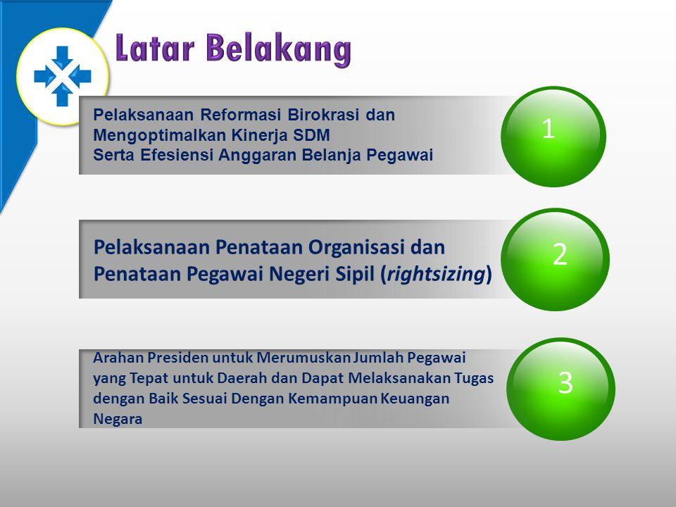 1 2 3 Pelaksanaan Reformasi Birokrasi dan Mengoptimalkan Kinerja SDM Serta Efesiensi Anggaran Belanja Pegawai Pelaksanaan Penataan Organisasi dan Pena
