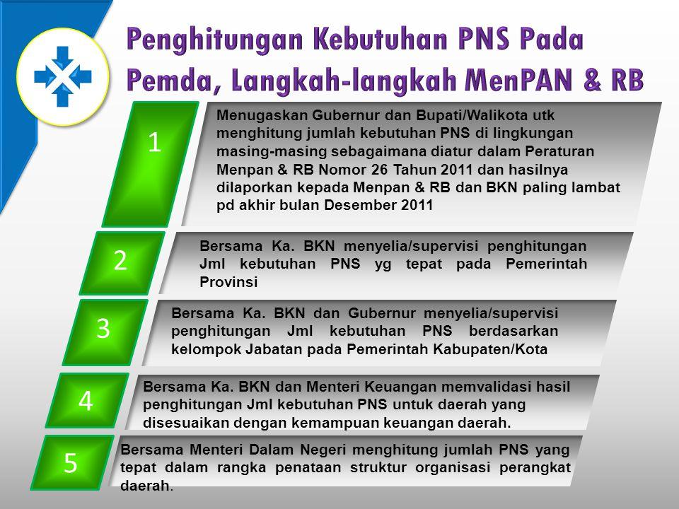 1 Menugaskan Gubernur dan Bupati/Walikota utk menghitung jumlah kebutuhan PNS di lingkungan masing-masing sebagaimana diatur dalam Peraturan Menpan &