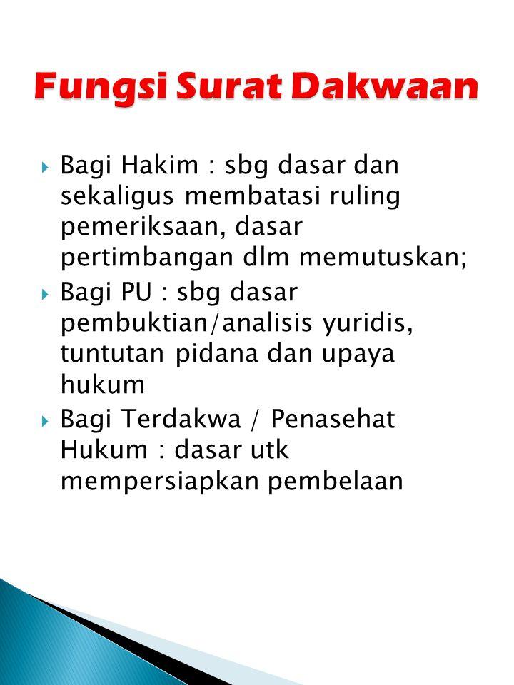  Kompetensi relatif pengadilan (Psl.