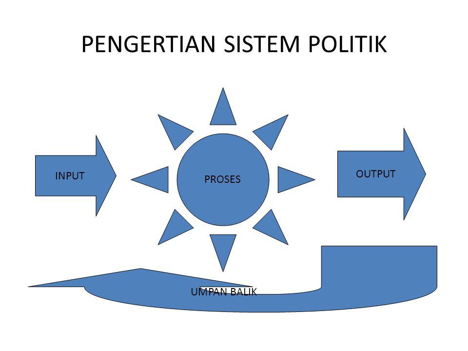 PENGERTIAN SISTEM POLITIK INPUT PROSES OUTPUT UMPAN BALIK