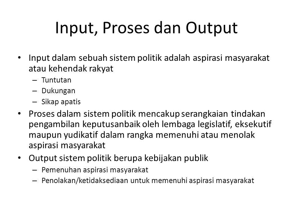 Input, Proses dan Output Input dalam sebuah sistem politik adalah aspirasi masyarakat atau kehendak rakyat – Tuntutan – Dukungan – Sikap apatis Proses
