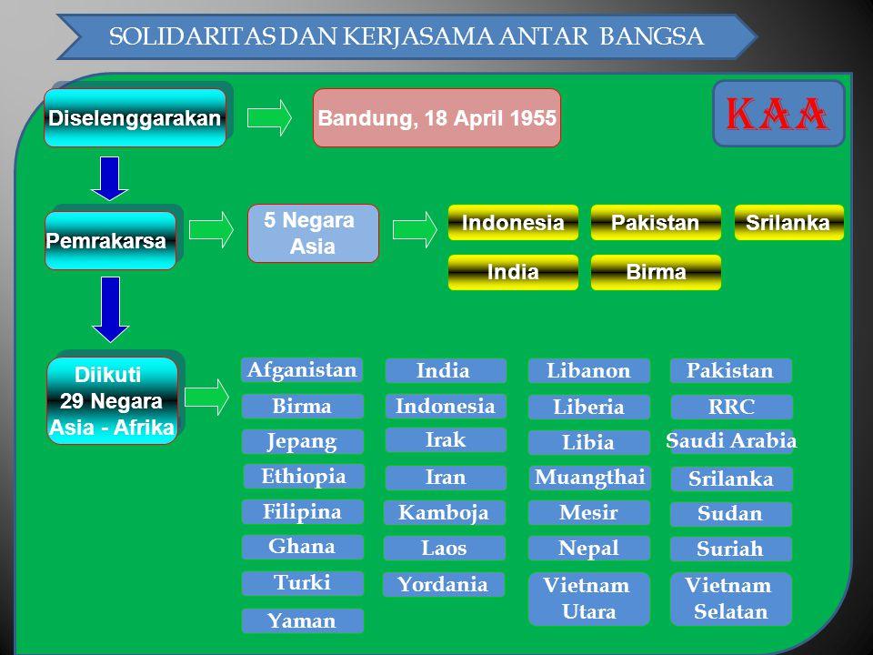 SOLIDARITAS DAN KERJASAMA ANTAR BANGSA Diselenggarakan Bandung, 18 April 1955 Pemrakarsa 5 Negara Asia IndonesiaPakistan IndiaBirma Diikuti 29 Negara