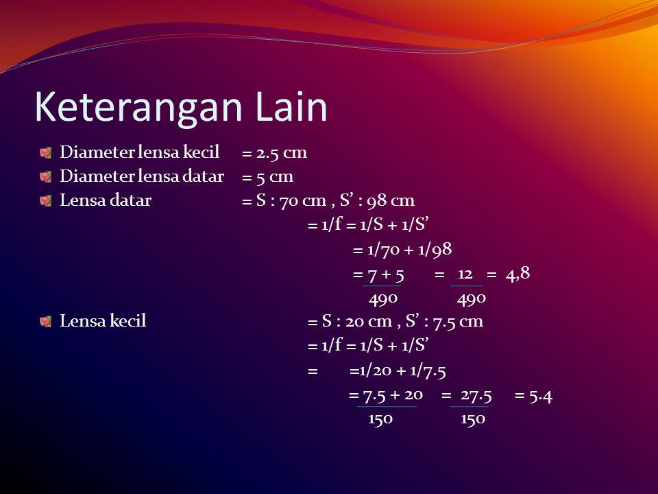 Keterangan Lain Diameter lensa kecil = 2.5 cm Diameter lensa datar = 5 cm Lensa datar = S : 70 cm, S' : 98 cm = 1/f = 1/S + 1/S' = 1/70 + 1/98 = 7 + 5