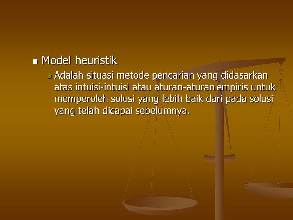 Model heuristik Model heuristik Adalah situasi metode pencarian yang didasarkan atas intuisi-intuisi atau aturan-aturan empiris untuk memperoleh solus