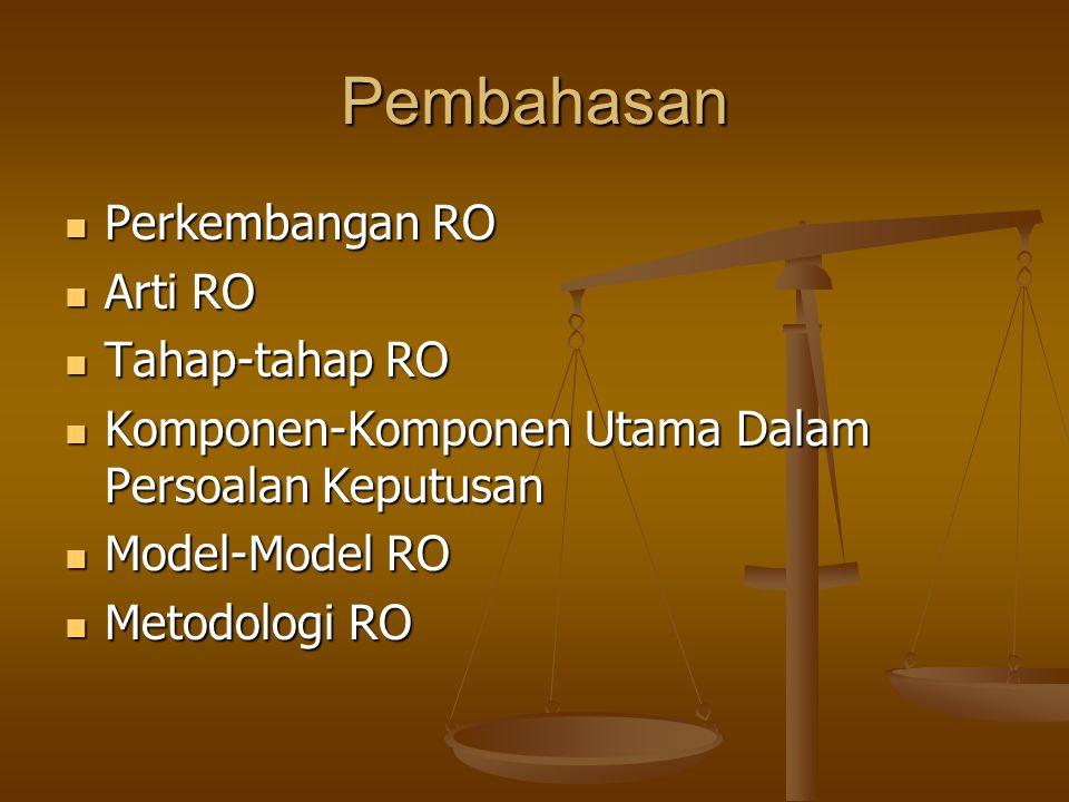 Pembahasan Perkembangan RO Perkembangan RO Arti RO Arti RO Tahap-tahap RO Tahap-tahap RO Komponen-Komponen Utama Dalam Persoalan Keputusan Komponen-Ko