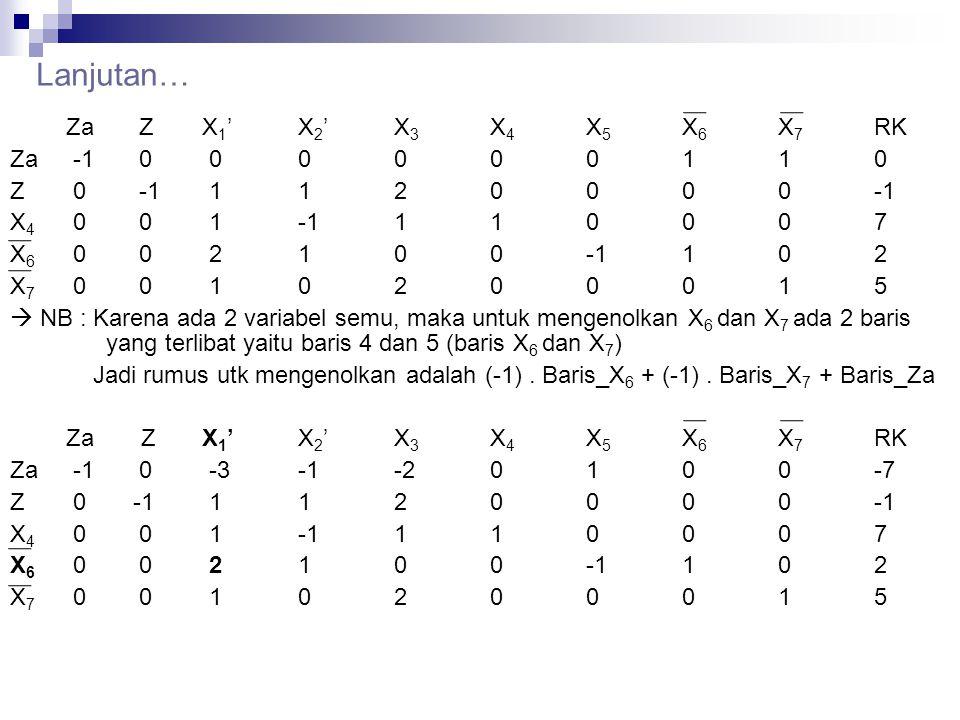 Lanjutan… Za ZX 1 'X 2 'X 3 X 4 X 5 X 6 X 7 RK Za -1 0 00000110 Z 0 -1 1120000-1 X 4 0 0 1-1110007 X 6 0 0 2100-1102 X 7 0 0 10200015  NB : Karena ad