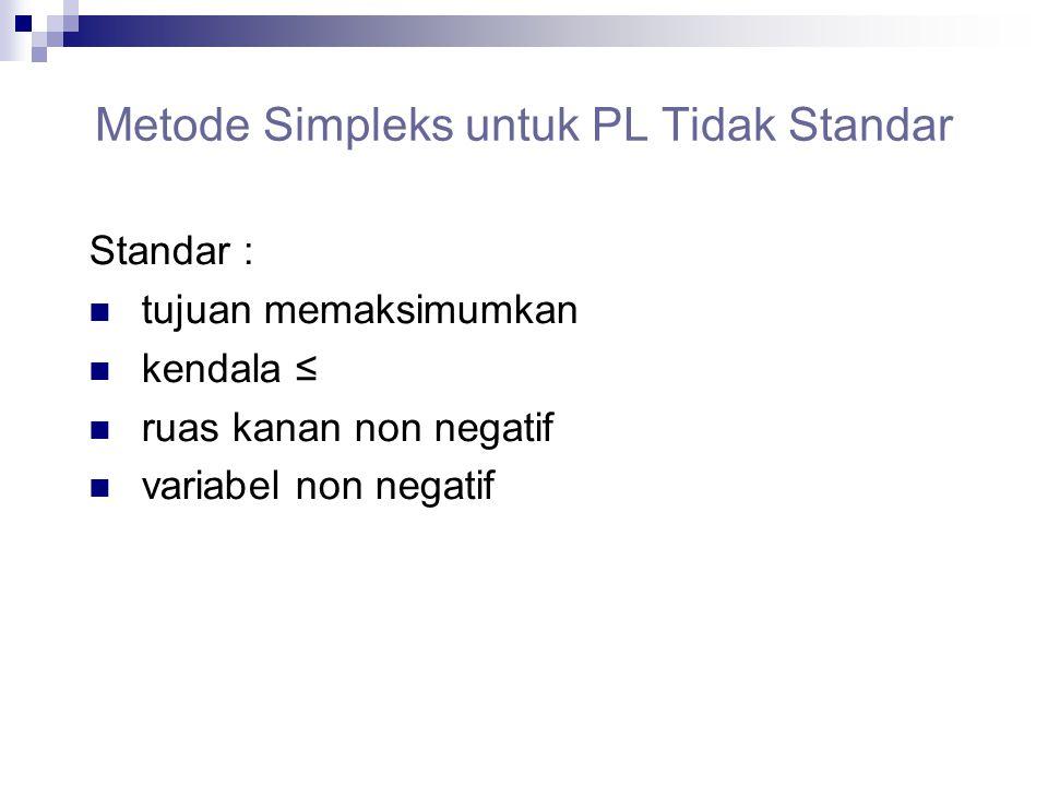 Metode Simpleks untuk PL Tidak Standar Standar : tujuan memaksimumkan kendala ≤ ruas kanan non negatif variabel non negatif