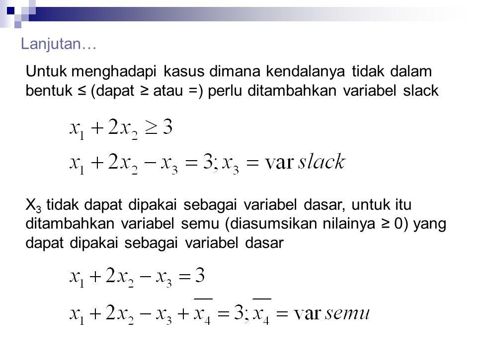 Untuk menghadapi kasus dimana kendalanya tidak dalam bentuk ≤ (dapat ≥ atau =) perlu ditambahkan variabel slack X 3 tidak dapat dipakai sebagai variab