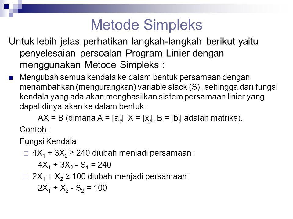 Metode Simpleks Untuk lebih jelas perhatikan langkah-langkah berikut yaitu penyelesaian persoalan Program Linier dengan menggunakan Metode Simpleks :
