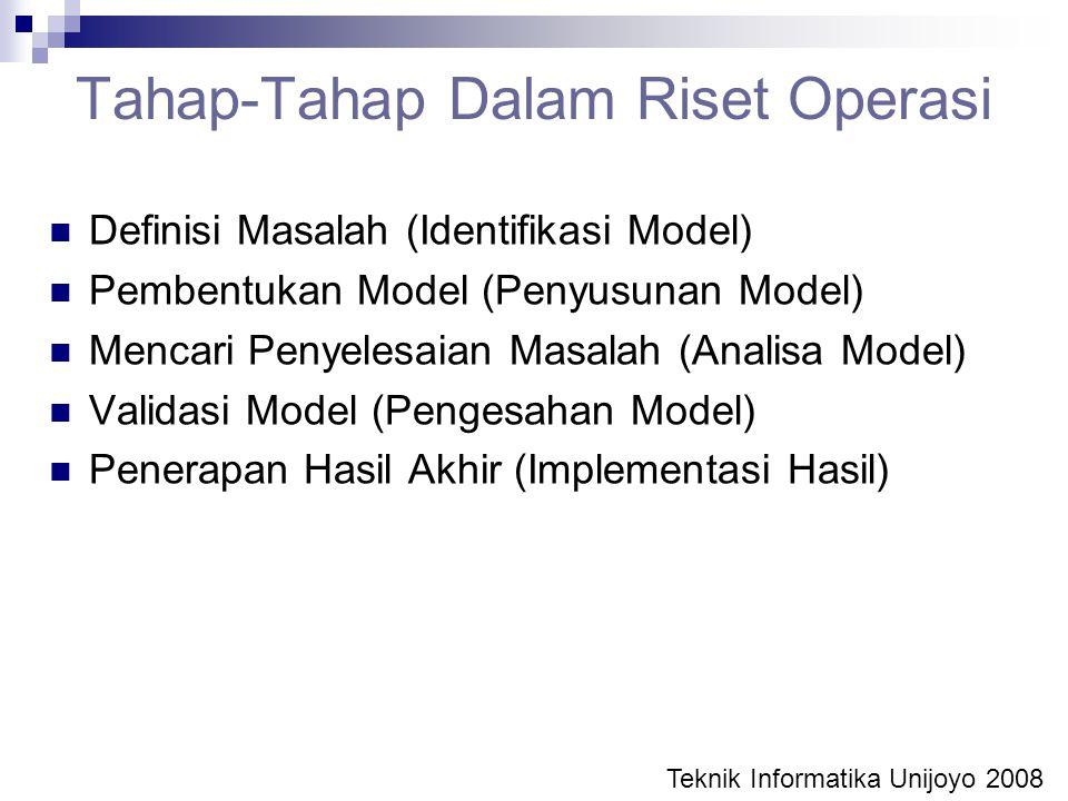 Tahap-Tahap Dalam Riset Operasi Definisi Masalah (Identifikasi Model) Pembentukan Model (Penyusunan Model) Mencari Penyelesaian Masalah (Analisa Model